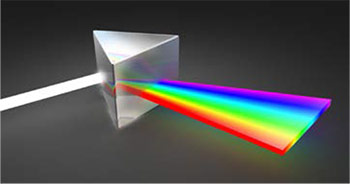 Sunlight is actually a mixture of many colors. Light passing through a ...